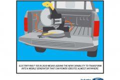 Ford F-150 Hybrid 2020 (schets)