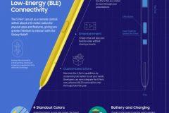 01_S_Pen_infographic_0808-EN
