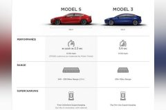 Tesla Model 3 2018 (gelekt) (3)