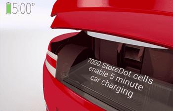 storedot elektrische auto 5 minuten opgeladen