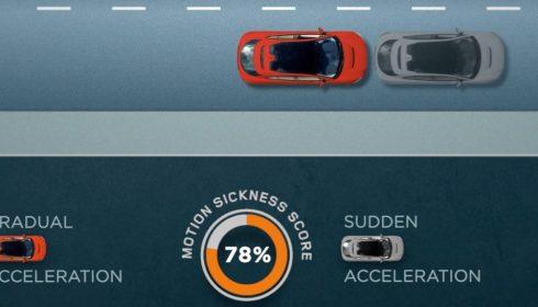 De software tegen wagenziekte