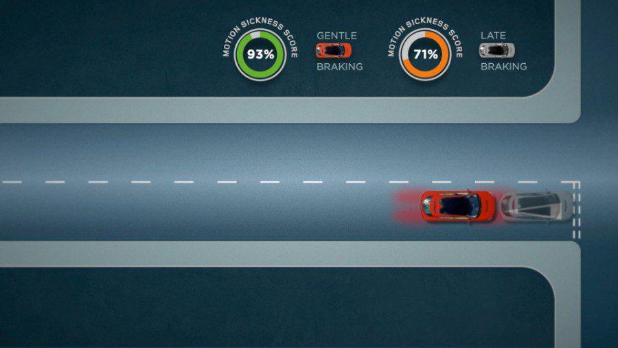 Door op tijd te remmen, verminder je de klachten van wagenziekte