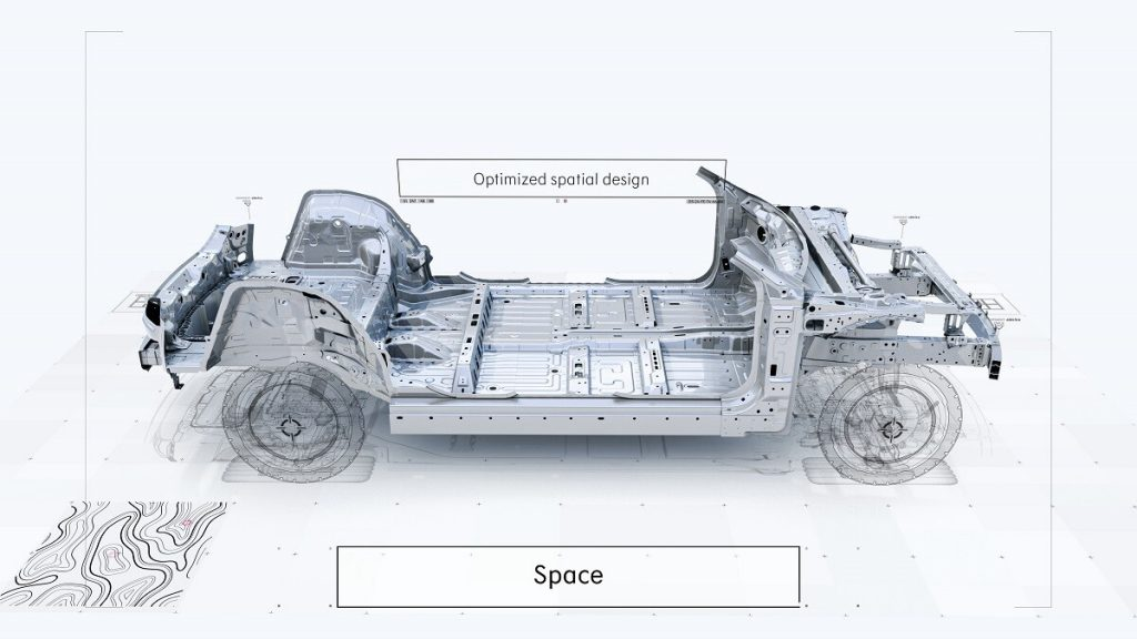 Smart Esuv chassis 2